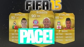 FIFA 15 FASTEST PLAYERS!! TOP 20 FASTEST PLAYERS IN FUT 15!