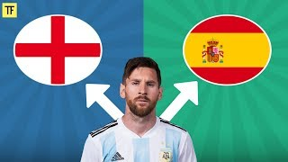 Guess the Second Nationality of Football Players | Football Quiz