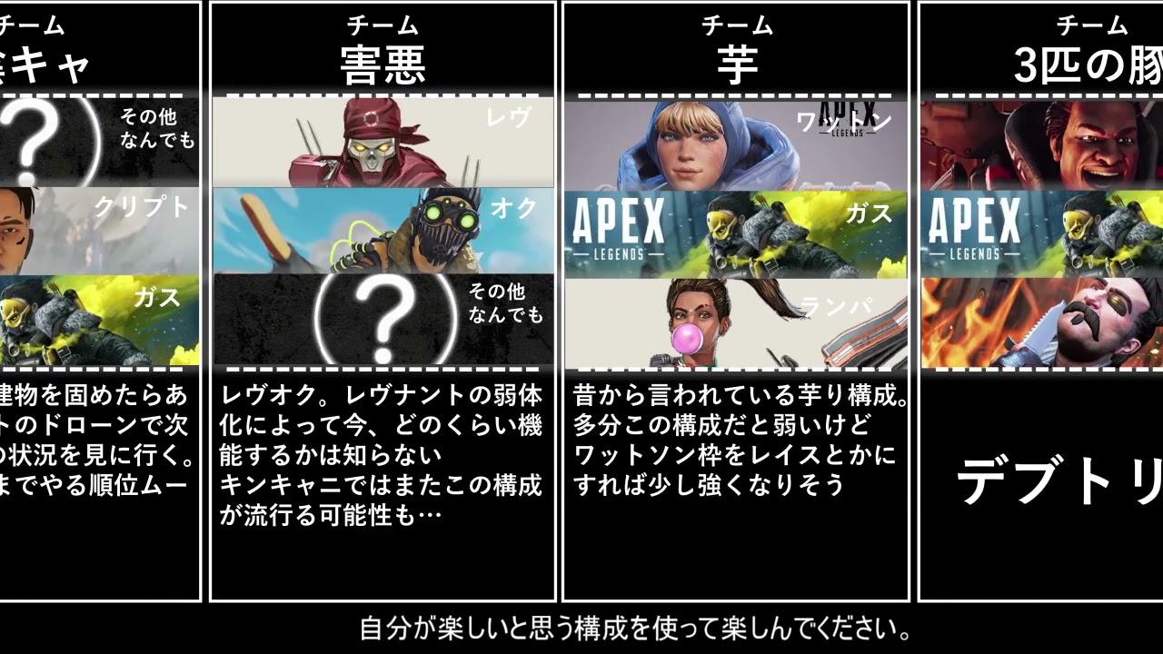 【APEX】色んなPT構成