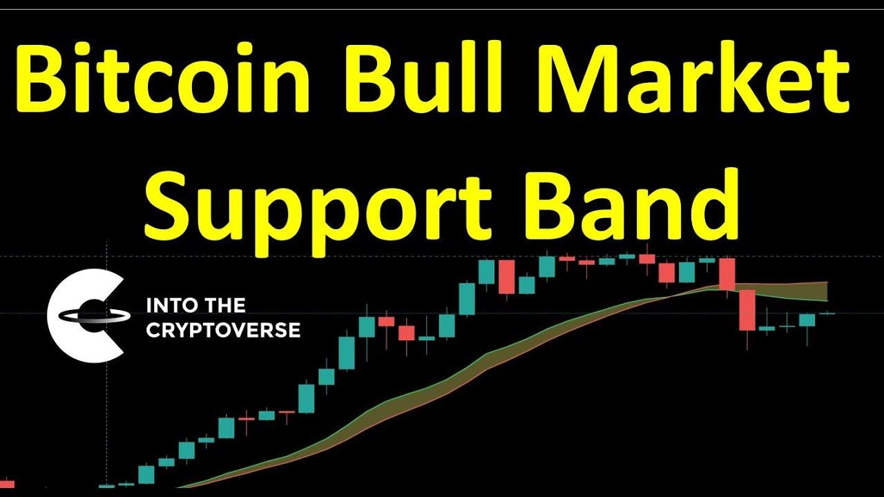 Bitcoin Bull Market Support Band Update