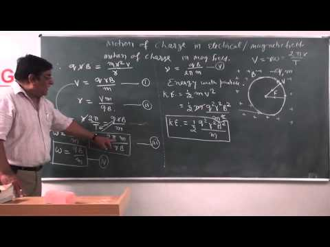 XII-3.2.Magnetic force on moving charge (2014). Pradeep Kshetrapal Physics.mp4