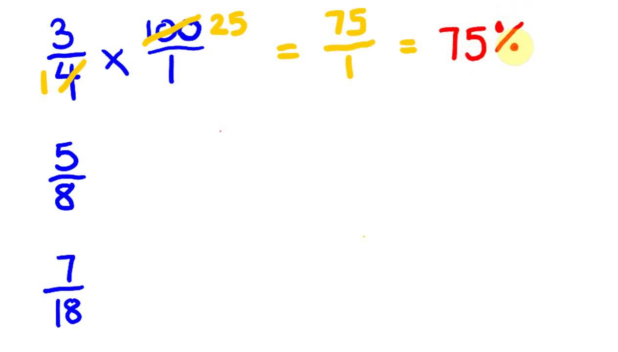 Fractions To Percentage Calculations Youtube