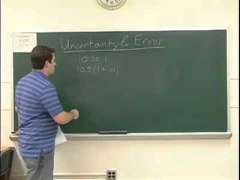 Uncertainty and Error Introduction