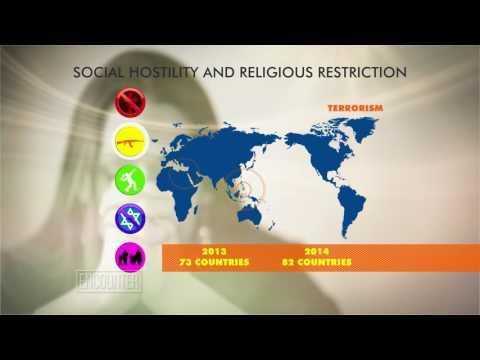 Survey Says: Religious Restrictions | Encounter