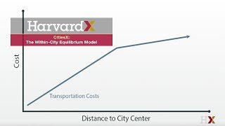 The Within-City Equilibrium Model