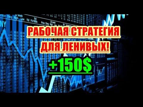 Индикатор без перерисовки для бинарных опционов (Бесплатно)