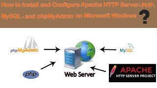 How to Install & Configure Apache HTTP Server, PHP,MySQL and phpMyAdmin on Microsoft Windows ?