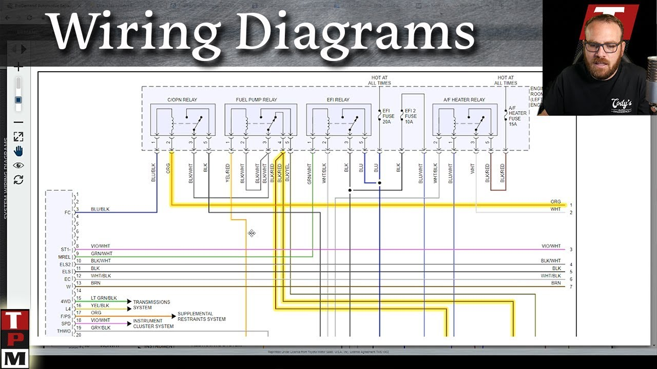 s3000 wiring diagram prodemand and alldata new wiring diagram features and overview  alldata new wiring diagram