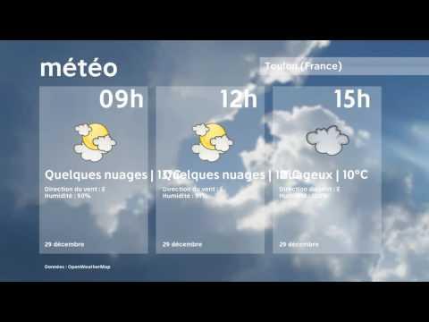 Météo Toulon   jeudi 29 décembre 2016