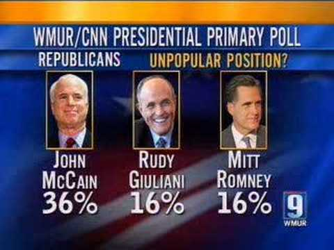 Romney Surges In Latest Republican Poll