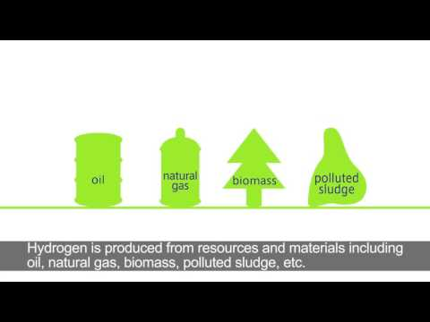 Archive 2015 | The Future Hydrogen Society