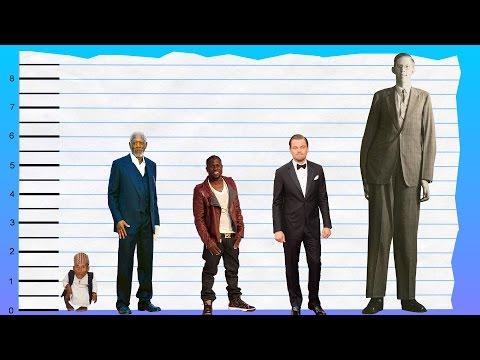 How Tall Is Morgan Freeman? - Height Comparison!