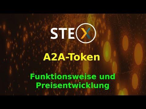 50x.com Exchange: A2A-Token - Funktionsweise und Preiserwartungen [Deutsch]