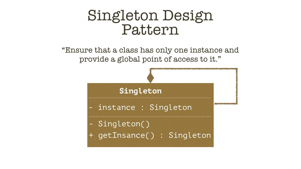 Singleton Pattern Java Magnificent Inspiration Ideas