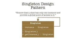 Singleton Design Pattern in Java - part I