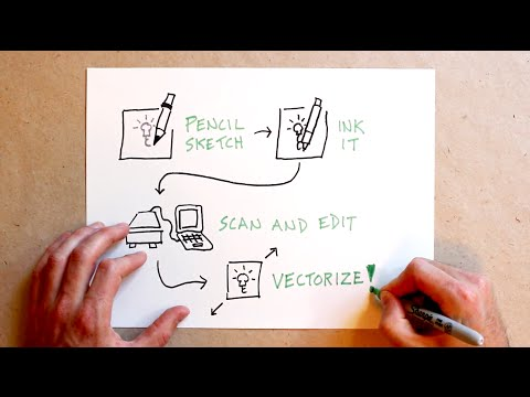 How To Digitize Your Sketchnotes