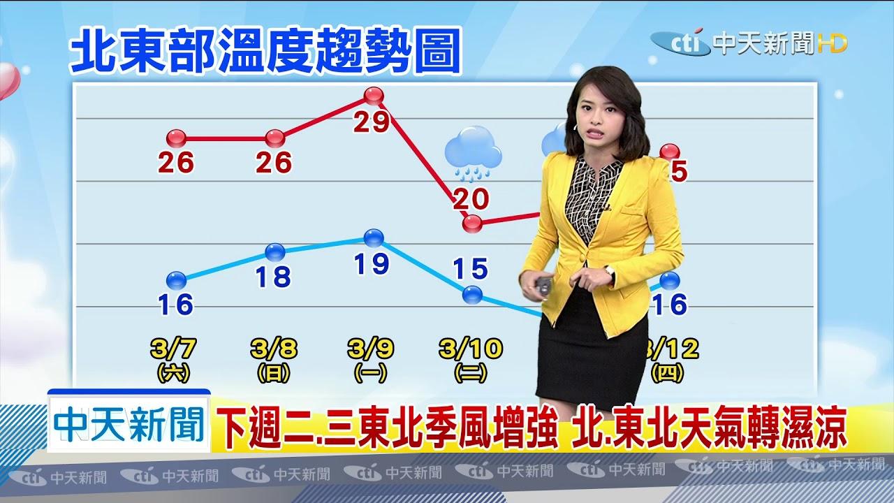 20200307中天新聞 【氣象】冷氣團今減弱! 全臺周末天氣回暖有感 - YouTube