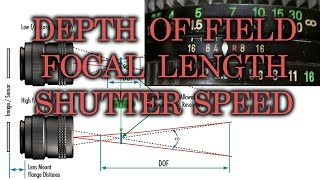 CAMERA TECH: Depth of Field, Focal Length, Shutter Speed Defined