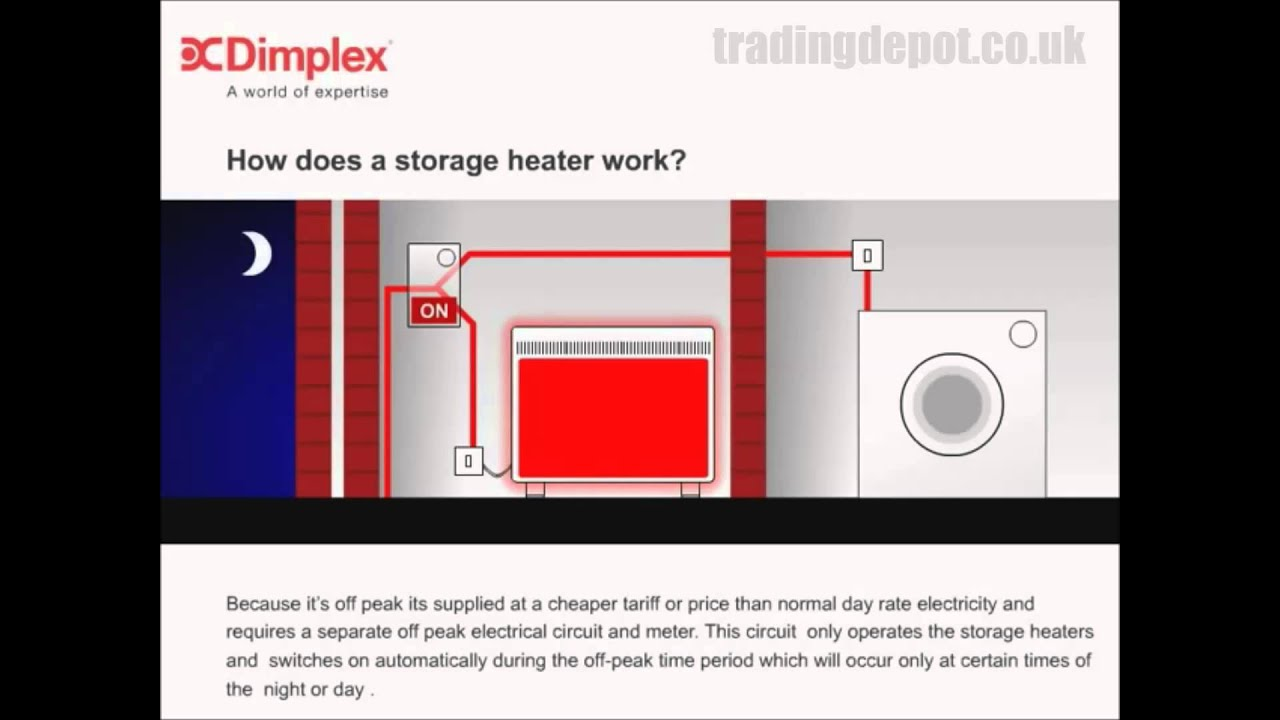 How Do Storage Heaters Work