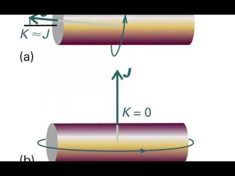 Rotational Spectroscopy - Part XII