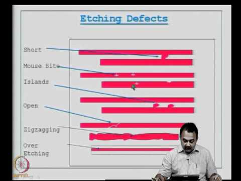 Mod-06 Lec-27 PWB etching; Resist stripping; Screen-printing technology