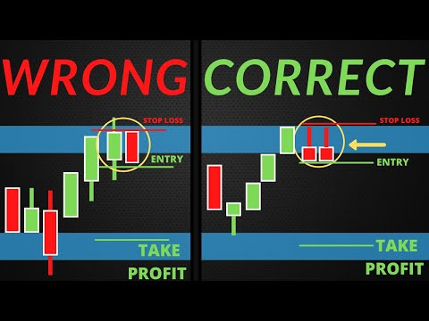 WHY UNDERSTANDING WICKS IN TRADING IS THE MOST IMPORTANT FOR FOREX & STOCKS DAY TRADERS – FULL VIDEO