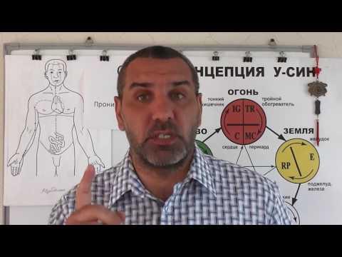 Воспаление мочевого пузыря - неудобно и неприятно - Лечение