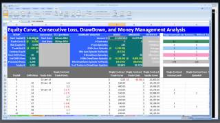 How to Create a Full-Time Income Trading Futures & Forex