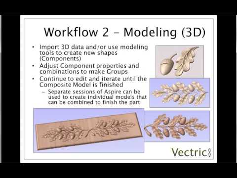 AXIOM VECTRIC ASPIRE V9 SOFTWARE from Woodpeckers in CNC