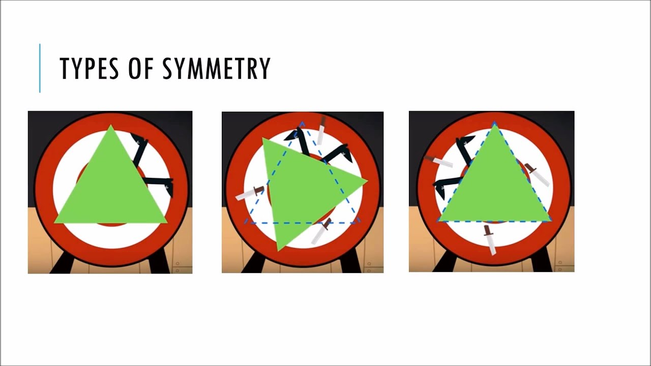 Math Final Project Grade 3 Lesson Plan Symmetry