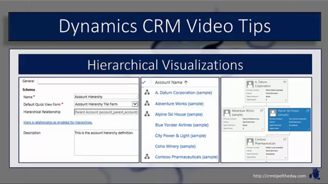 Dynamics CRM Hierarchical Visualizations