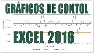 EXCEL 2016: COMO HACER UN GRAFICO DE CONTROL  X - R | EXPLICACION PASO A PASO