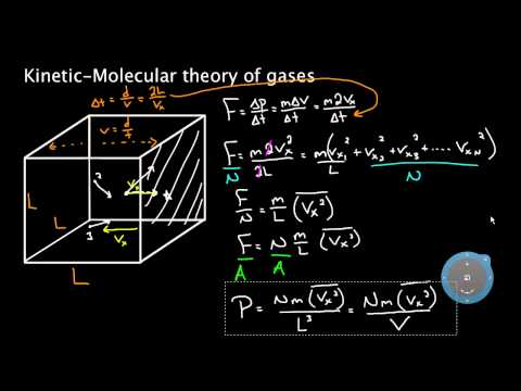 Kinetic molecular theory of gases   Physical Processes   MCAT   Khan Academy