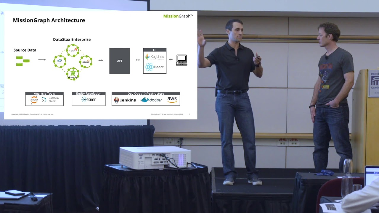 DataStax Presents: Max Melnick of Deliotte