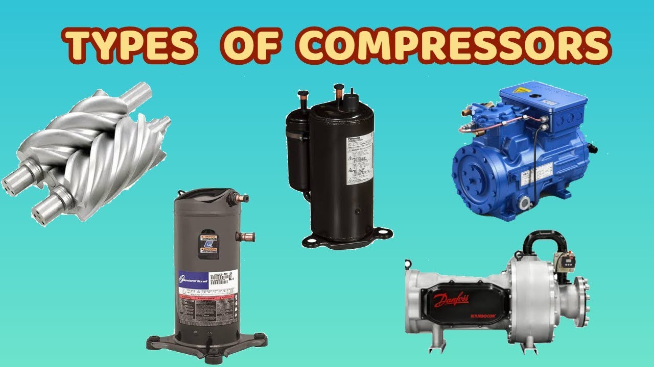 Types Of Compressor  Compressor Types In Hindi