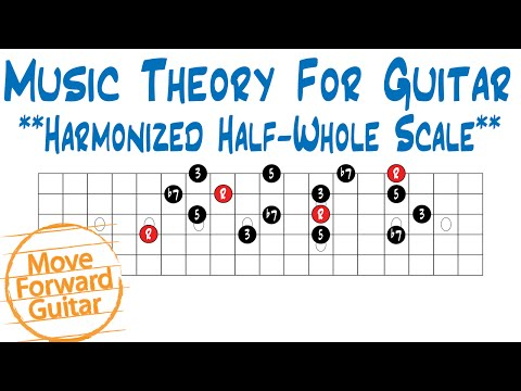 Tip Of The Week #3 | Learn the harmonized major Scale! | Chord ...