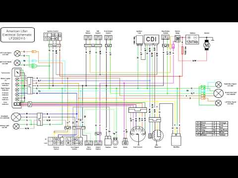 bashan 200cc quad wiring diagram - efcaviation, Wiring diagram