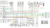 Lifan 200cc OHC Parts Diagram & Catalog - YouTube