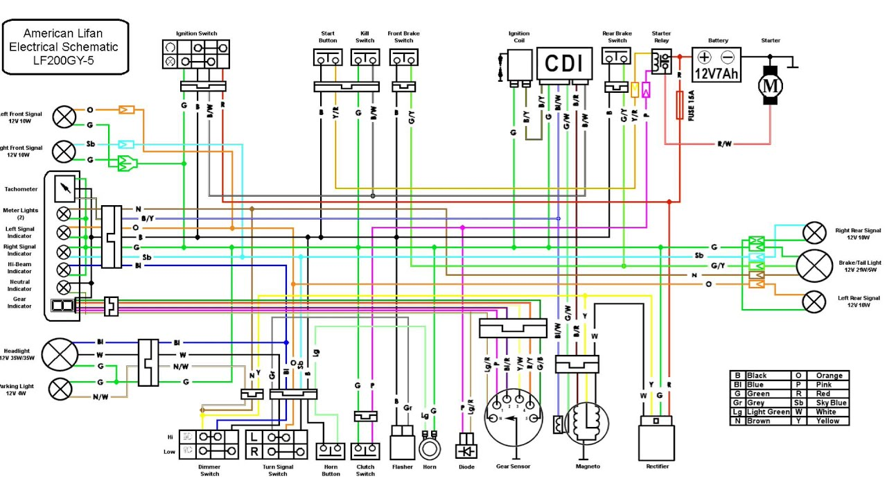 maxresdefault 200cc lifan wiring diagram youtube wire harness schematic for 2004 bombardier at virtualis.co