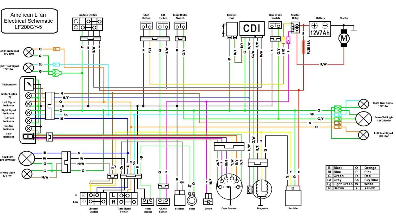 2007 shineray 250cc quad wiring diagram