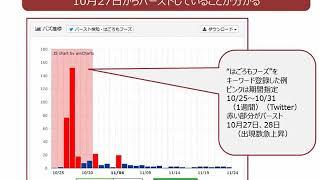 バズグラフの紹介 thumbnail