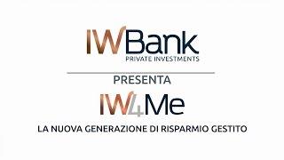 IW4Me, la nuova generazione di Risparmio Gestito.