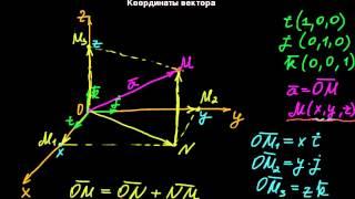 §3 Координаты вектора