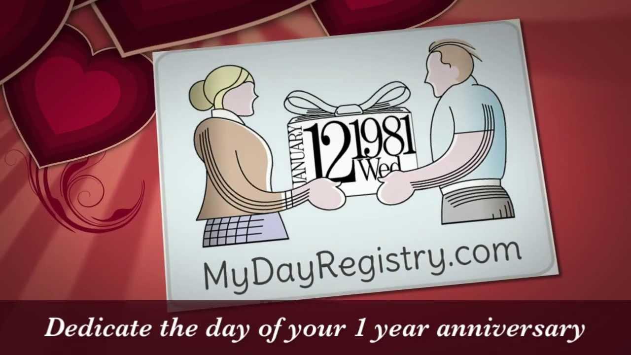 Scrapbook ideas one year anniversary - 1 Year Anniversary Gifts For A Boyfriend