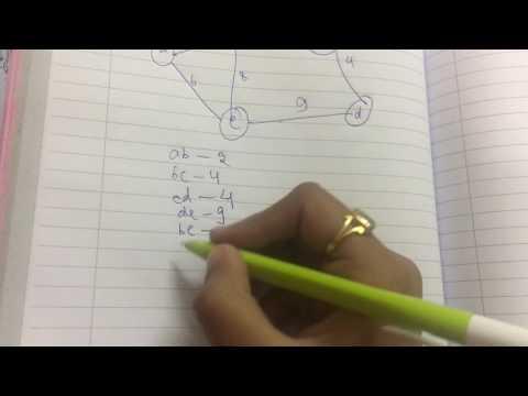 Design and Analysis of Algorithm(DAA)   Kruskal Algorithm   MSTree   Greedy Method