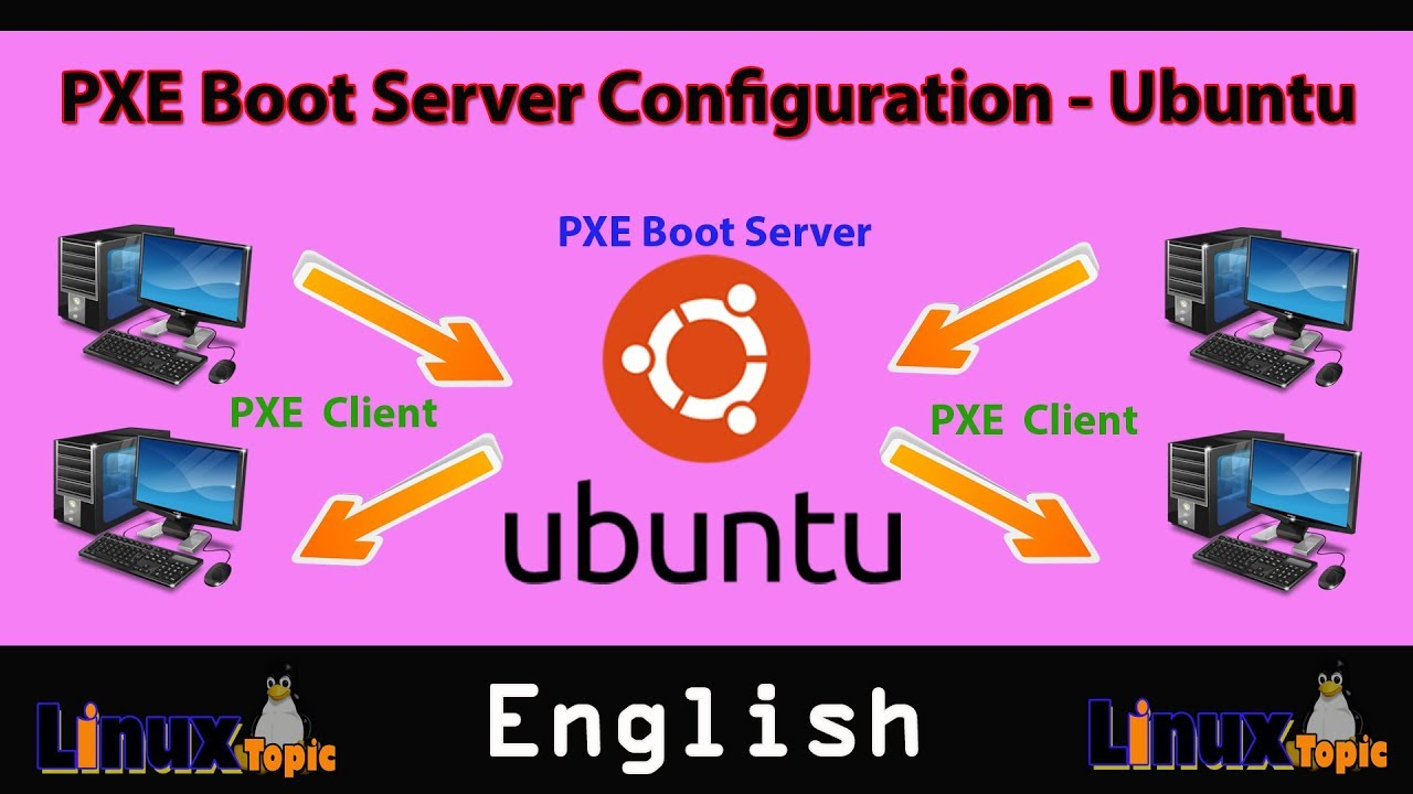complete pxe boot server tutorial Ubuntu 16 2018 | network booting | PXE  Server Setup