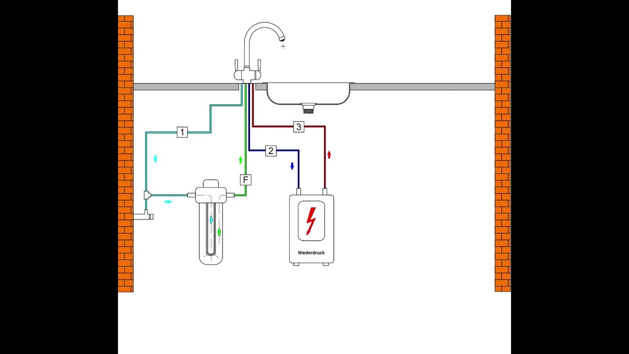 17-Wege-Niederdruck-Armatur Funktionsweise
