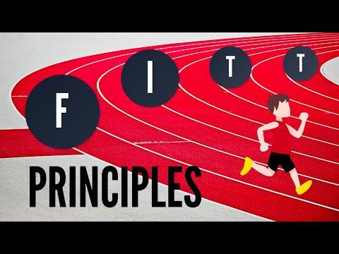 Learn the FITT Training Principles!