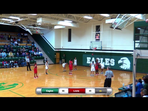 Women's Basketball EMCC @ Meridian Community College