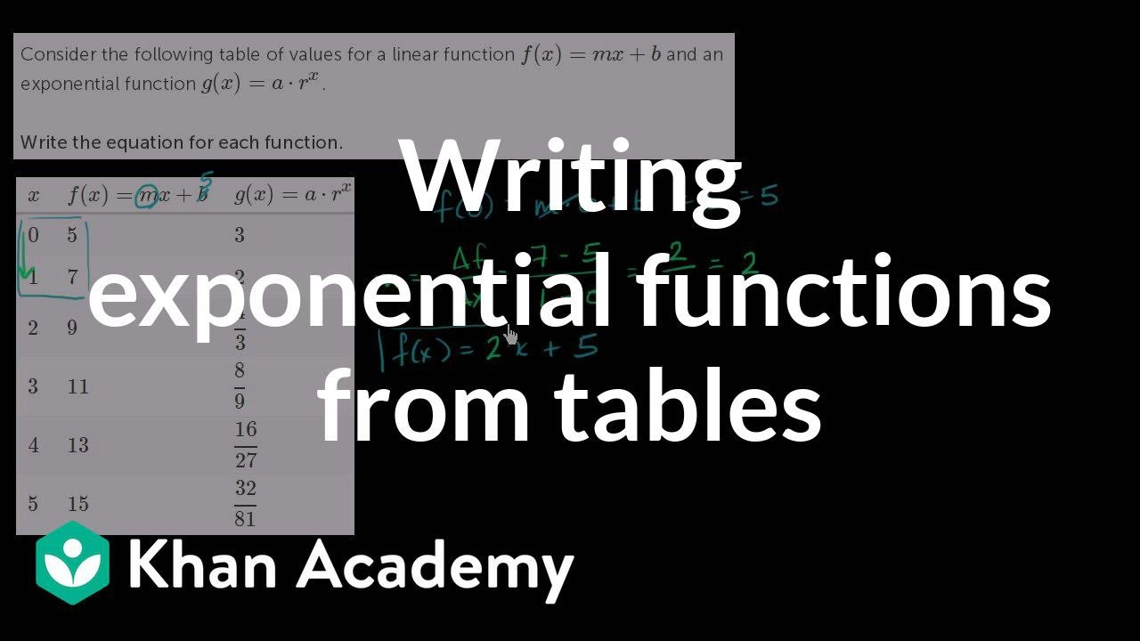 Writing exponential functions from tables | Algebra (video